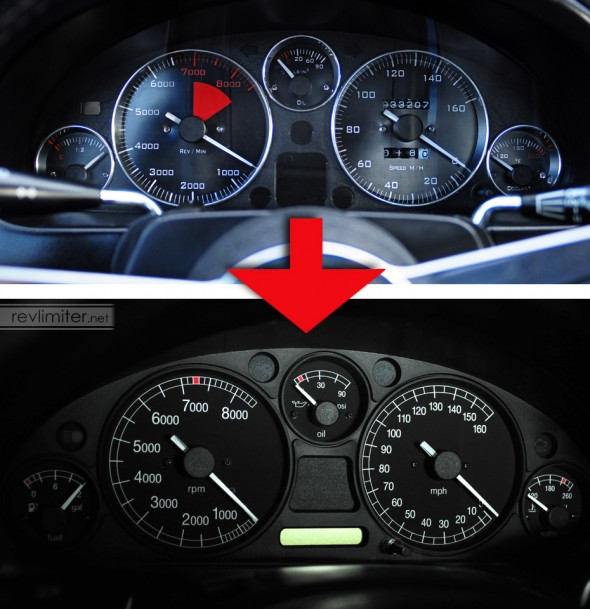 Gauge Evolution