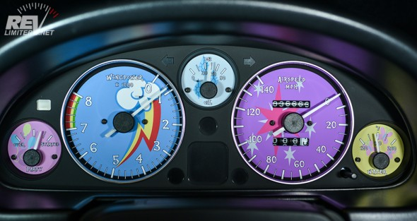 The MLP gauges