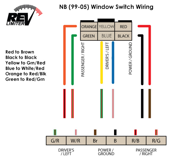 Miata Power Window Wiring Diagram : Revlimiter nb retro window switch install